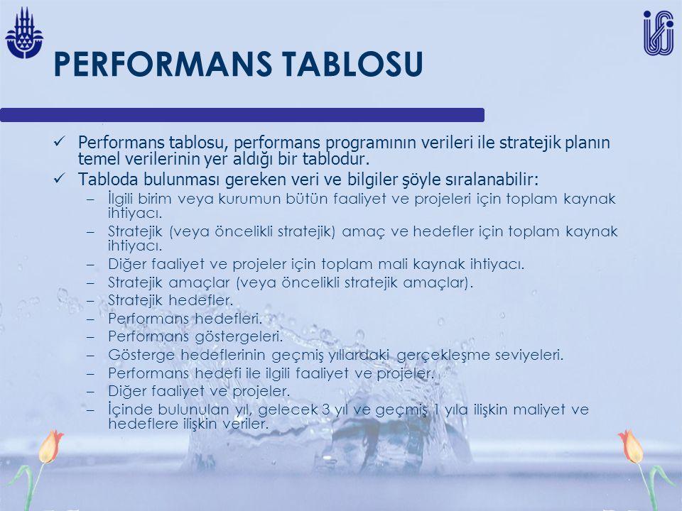 PERFORMANS TABLOSU Performans tablosu, performans programının verileri ile stratejik planın temel verilerinin yer aldığı bir tablodur.