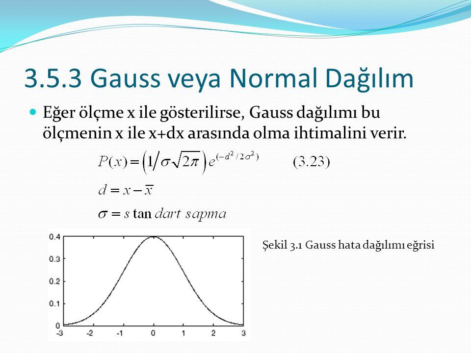 3.5.3 Gauss veya Normal Dağılım