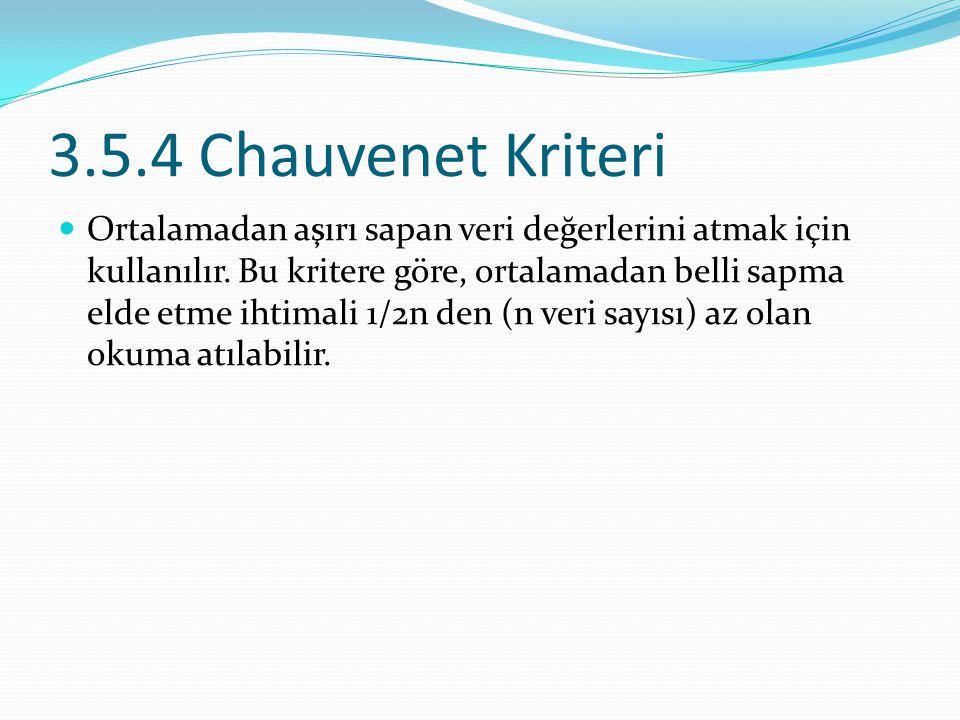 3.5.4 Chauvenet Kriteri