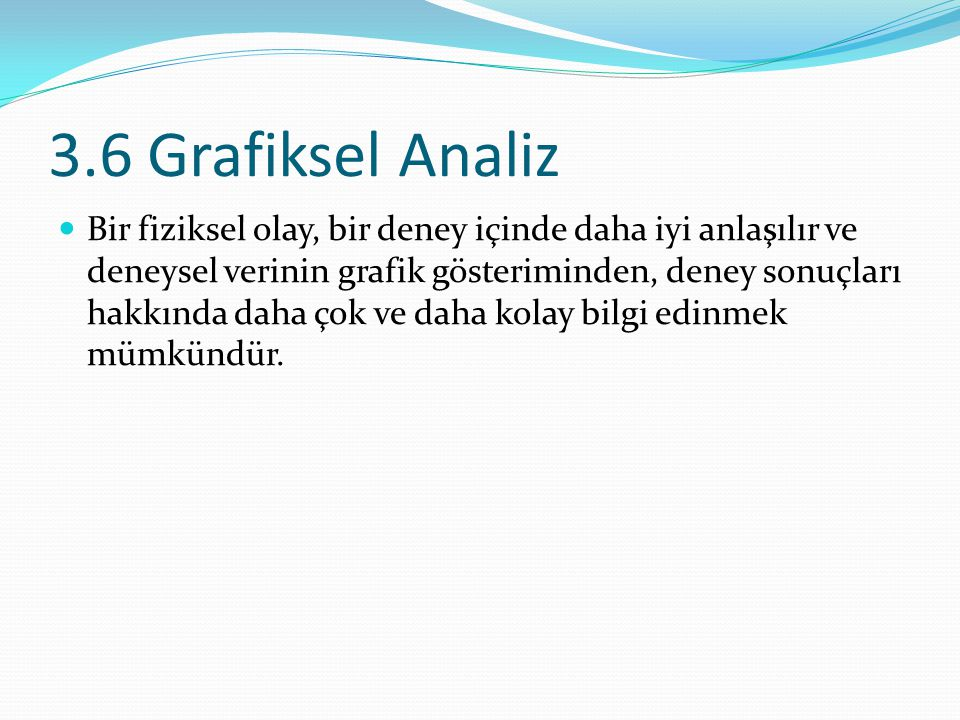 3.6 Grafiksel Analiz