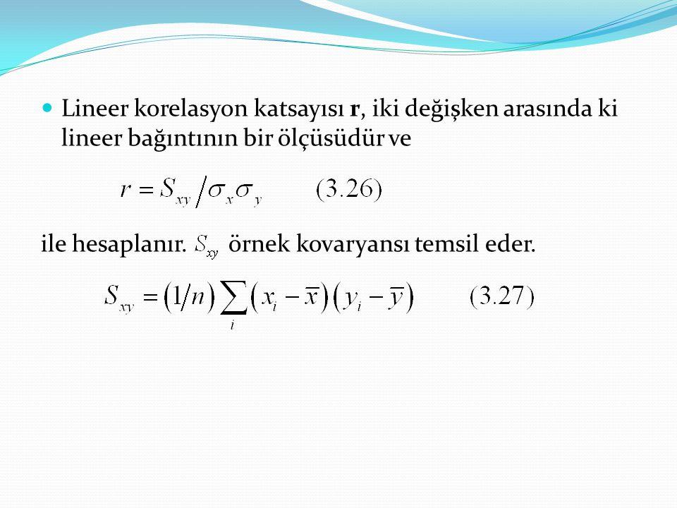 Lineer korelasyon katsayısı r, iki değişken arasında ki lineer bağıntının bir ölçüsüdür ve
