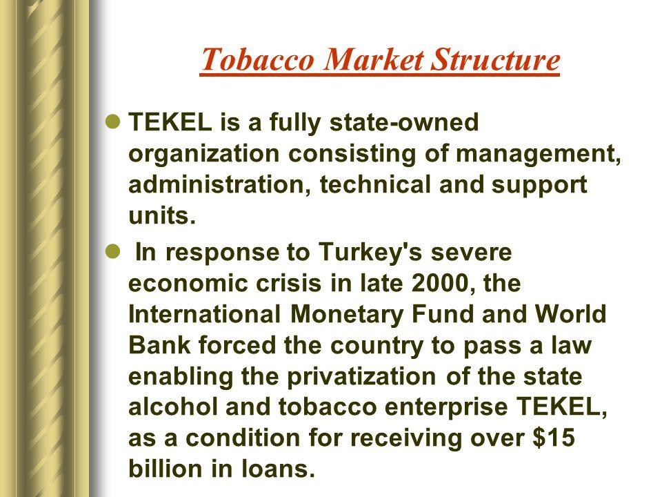 Tobacco Market Structure
