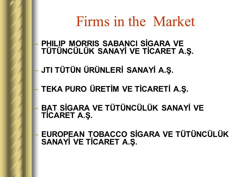 Firms in the Market PHILIP MORRIS SABANCI SİGARA VE TÜTÜNCÜLÜK SANAYİ VE TİCARET A.Ş. JTI TÜTÜN ÜRÜNLERİ SANAYİ A.Ş.