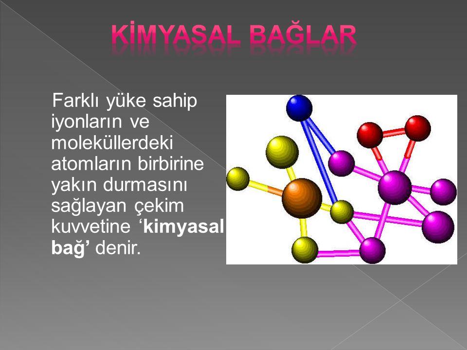 KİMYASAL BAĞLAR Farklı yüke sahip iyonların ve moleküllerdeki atomların birbirine yakın durmasını sağlayan çekim kuvvetine 'kimyasal bağ' denir.