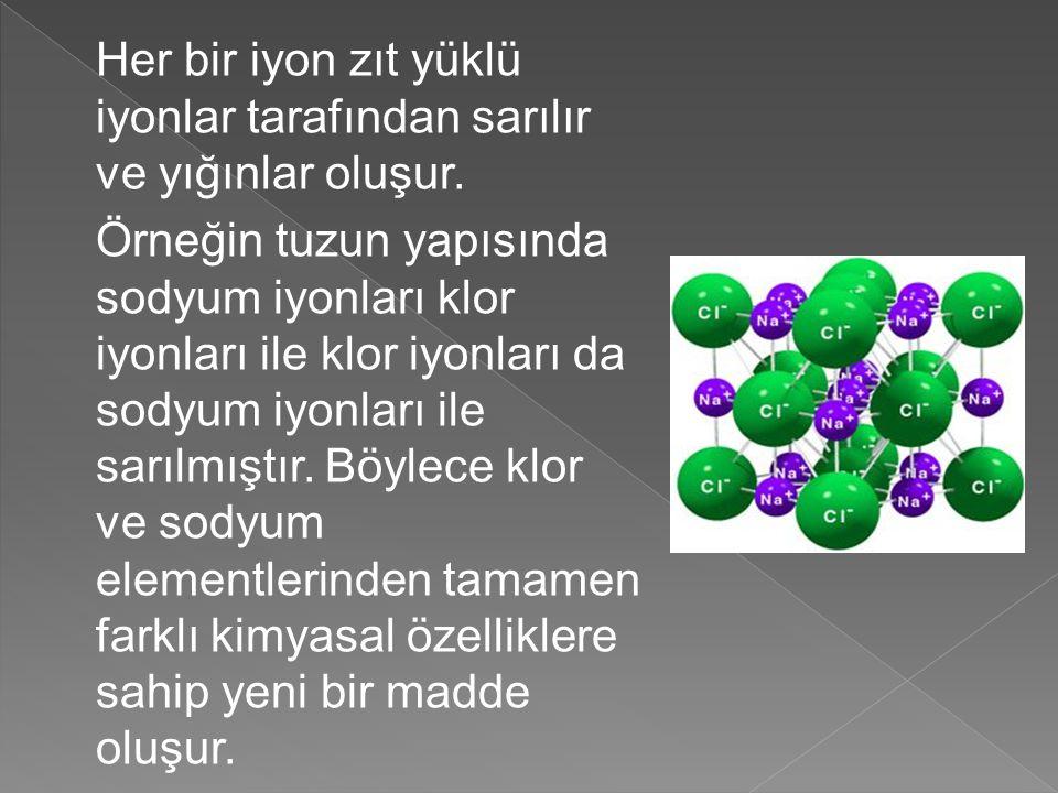 Her bir iyon zıt yüklü iyonlar tarafından sarılır ve yığınlar oluşur