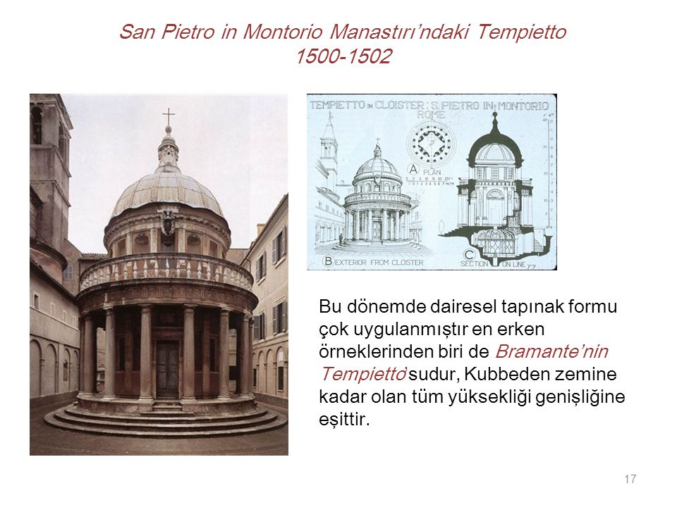 San Pietro in Montorio Manastırı'ndaki Tempietto 1500-1502