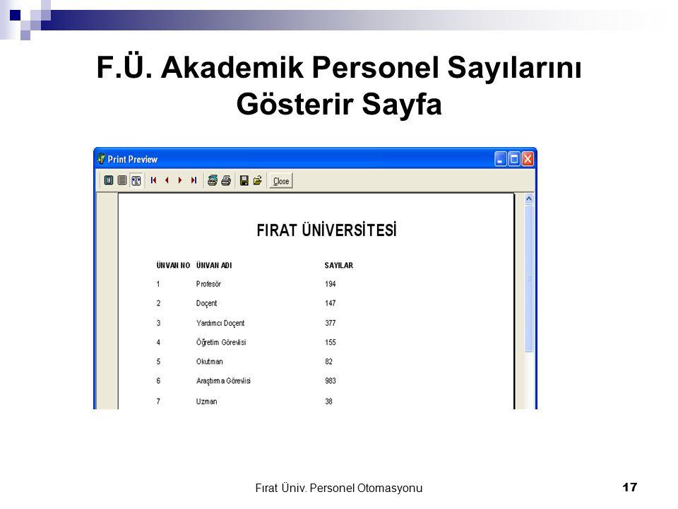 F.Ü. Akademik Personel Sayılarını Gösterir Sayfa