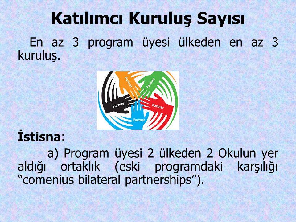 Katılımcı Kuruluş Sayısı