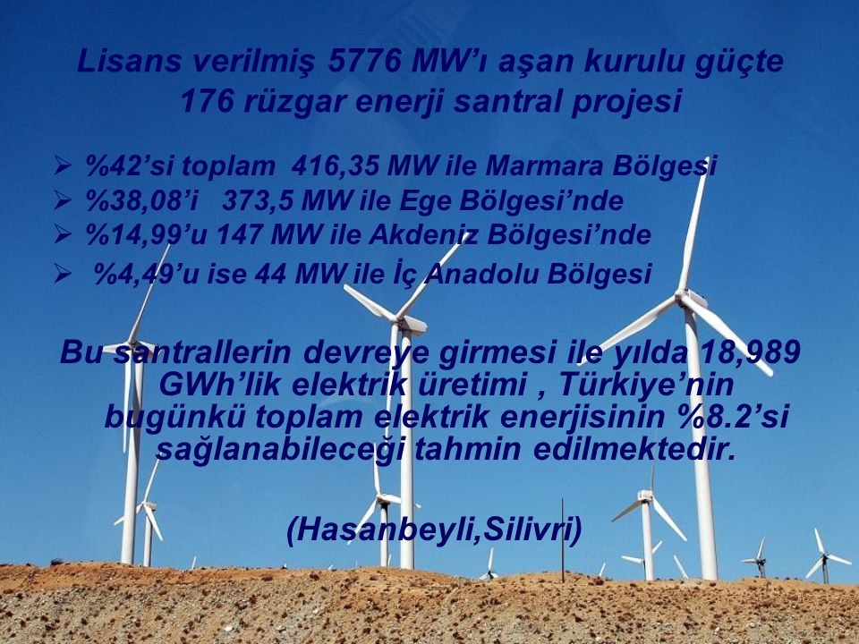 Lisans verilmiş 5776 MW'ı aşan kurulu güçte 176 rüzgar enerji santral projesi