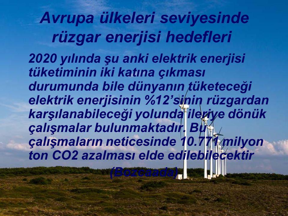 Avrupa ülkeleri seviyesinde rüzgar enerjisi hedefleri
