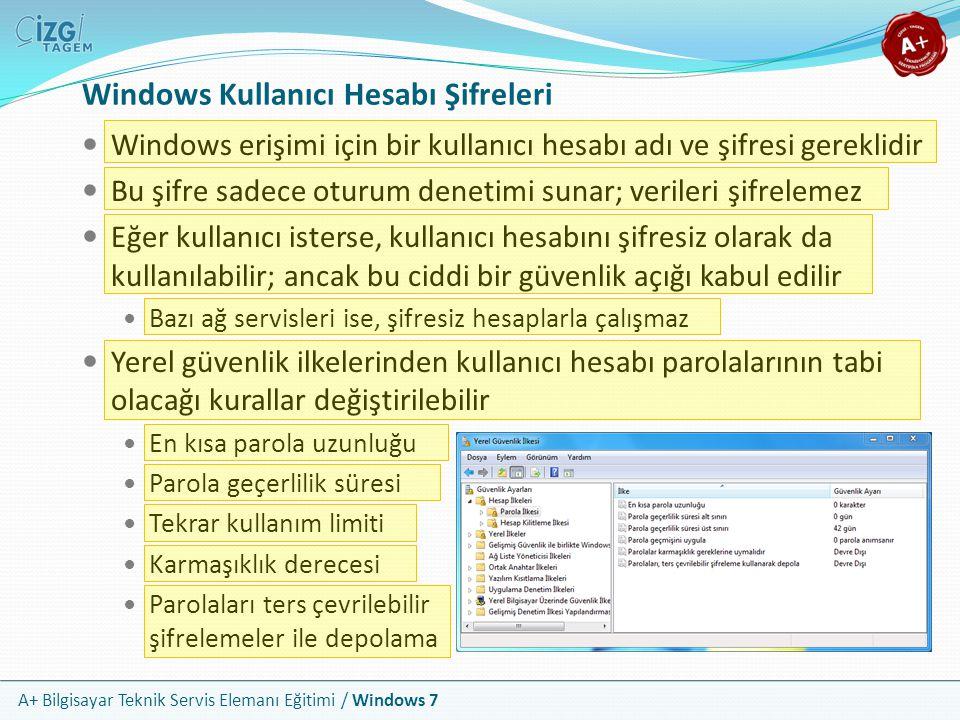 Windows Kullanıcı Hesabı Şifreleri