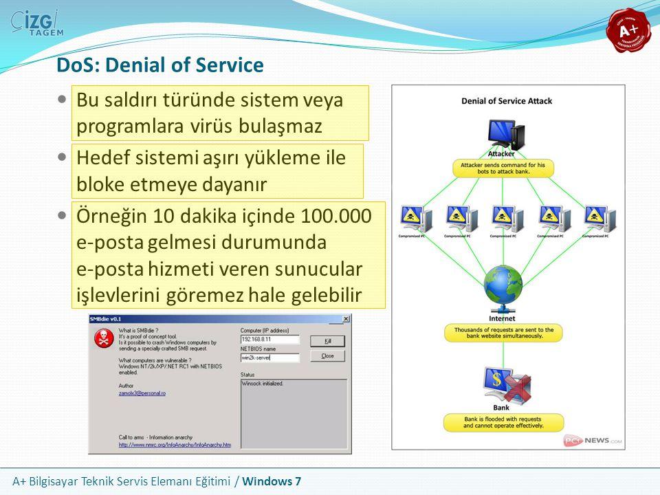 DoS: Denial of Service Bu saldırı türünde sistem veya programlara virüs bulaşmaz. Hedef sistemi aşırı yükleme ile bloke etmeye dayanır.
