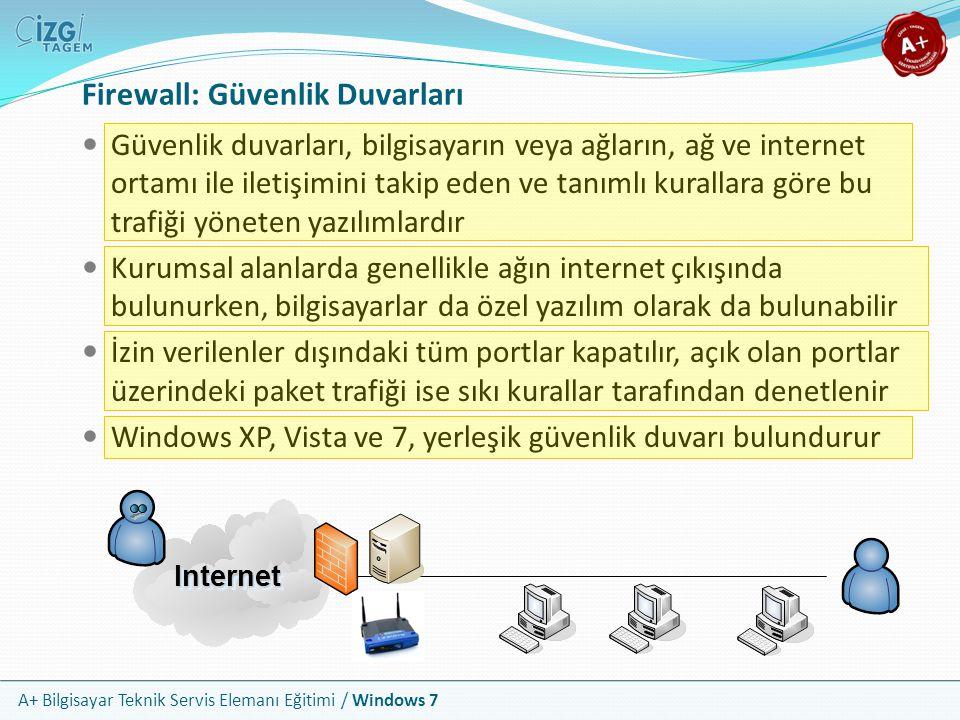 Firewall: Güvenlik Duvarları