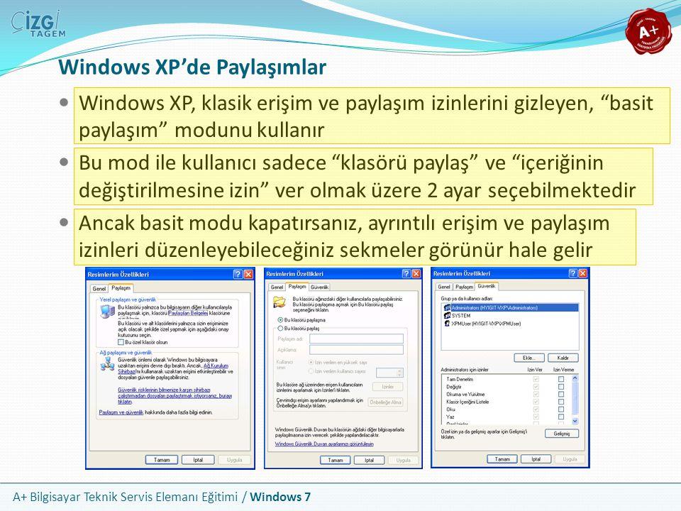Windows XP'de Paylaşımlar