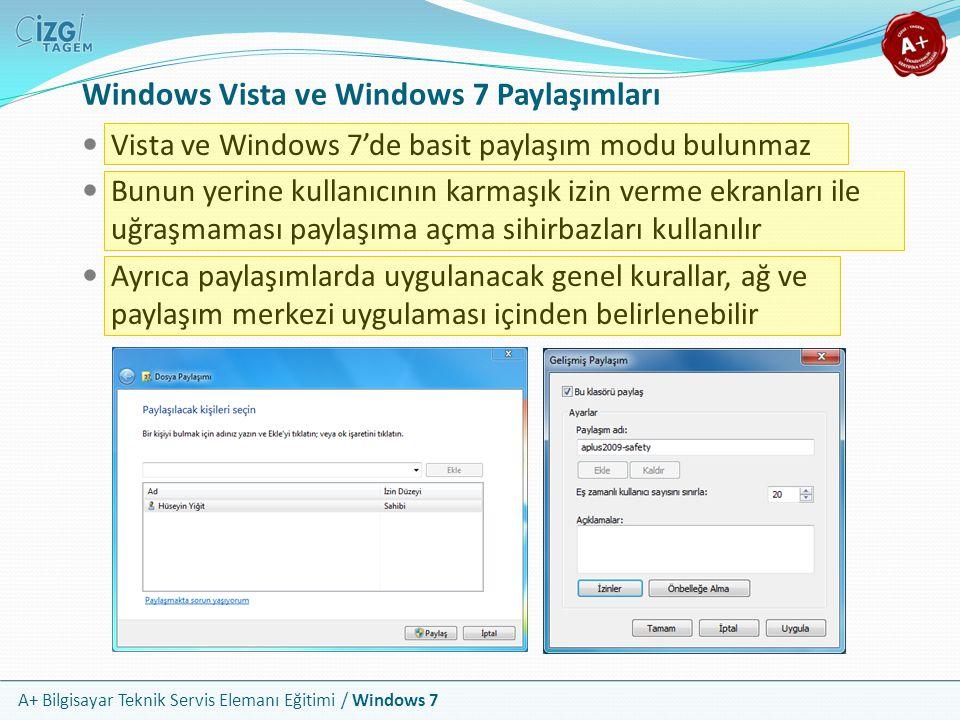 Windows Vista ve Windows 7 Paylaşımları