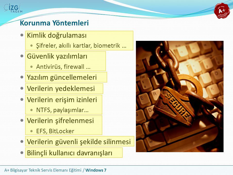 Korunma Yöntemleri Kimlik doğrulaması Güvenlik yazılımları