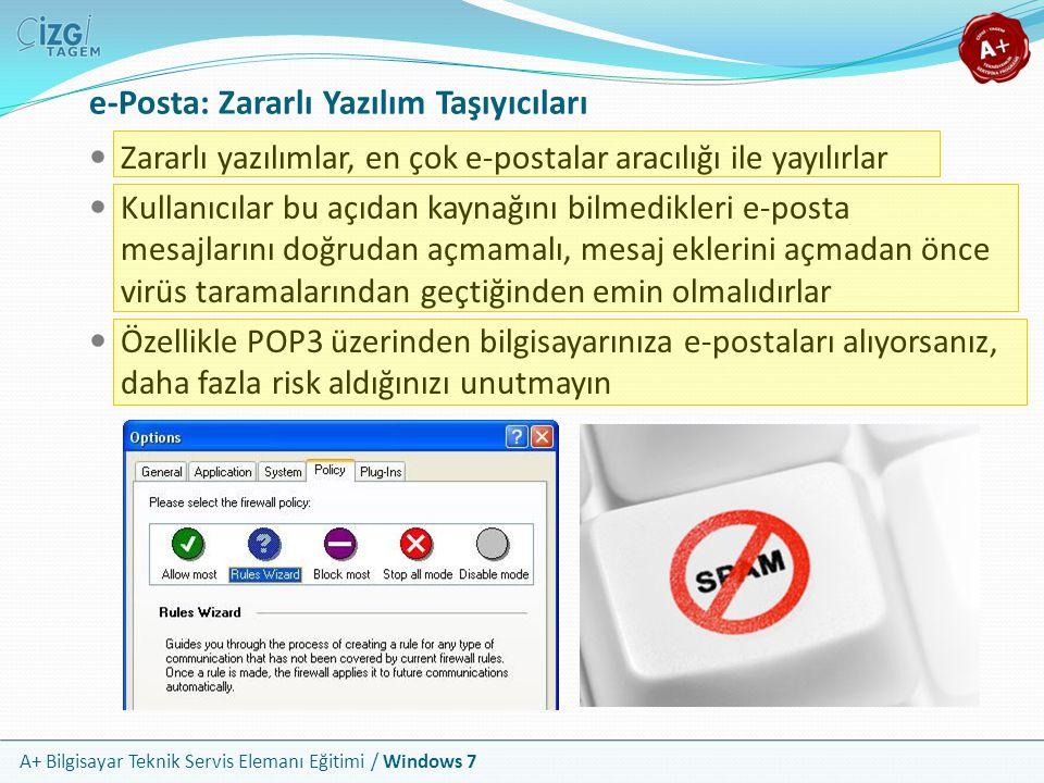 e-Posta: Zararlı Yazılım Taşıyıcıları