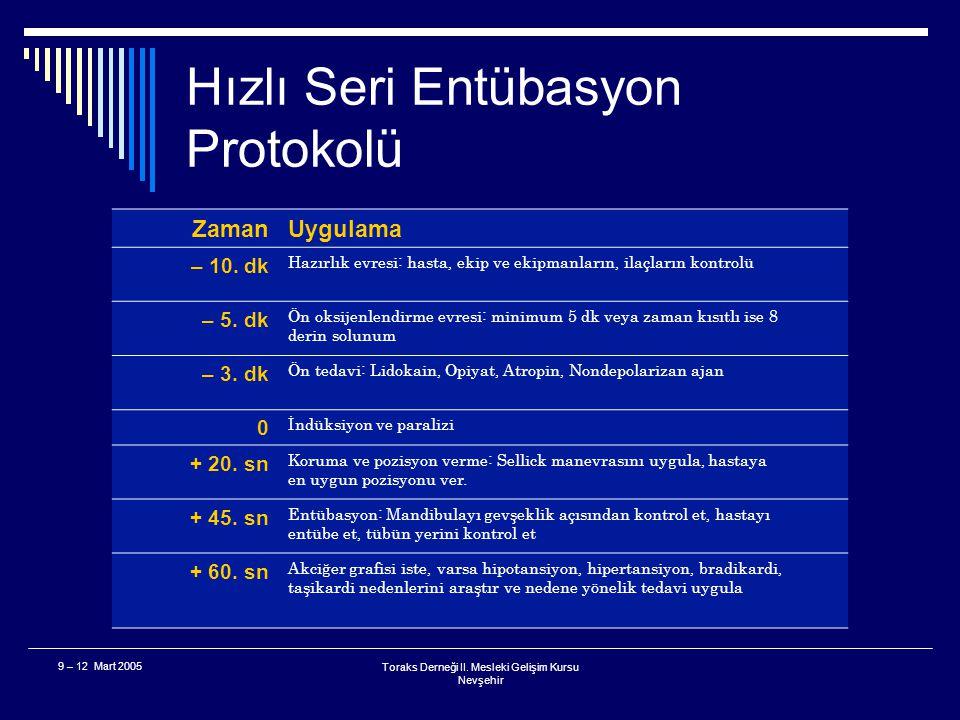 Hızlı Seri Entübasyon Protokolü