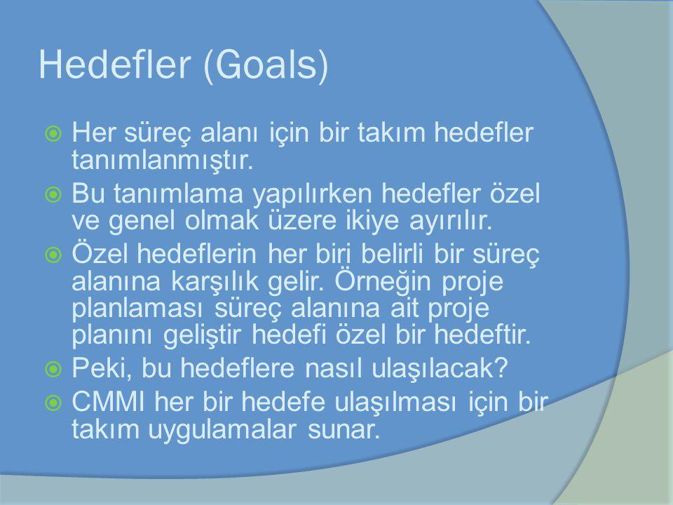 Hedefler (Goals) Her süreç alanı için bir takım hedefler tanımlanmıştır. Bu tanımlama yapılırken hedefler özel ve genel olmak üzere ikiye ayırılır.