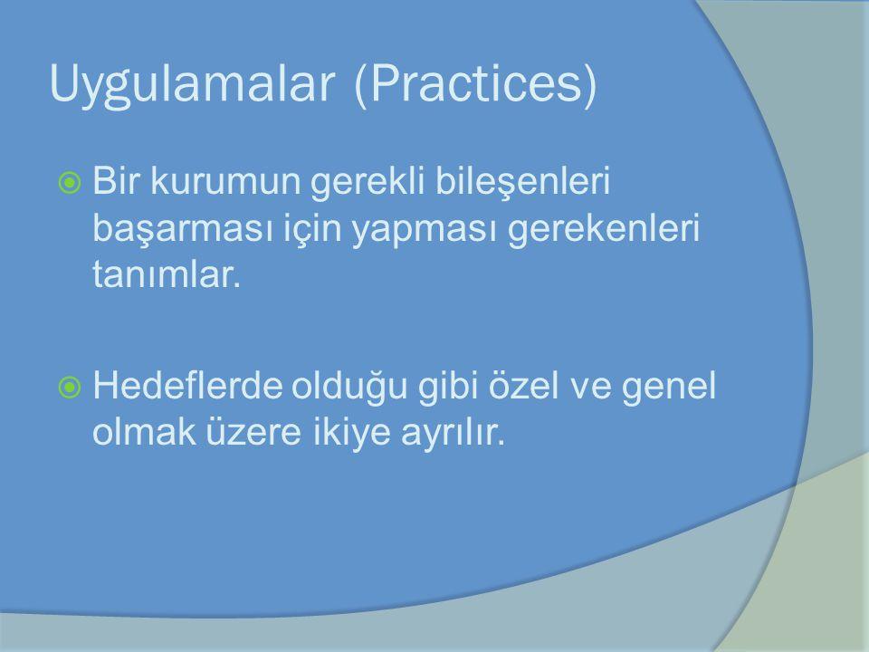 Uygulamalar (Practices)