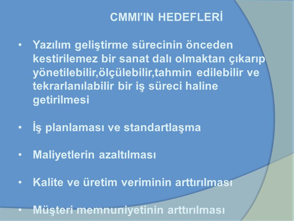 CMMI'IN HEDEFLERİ