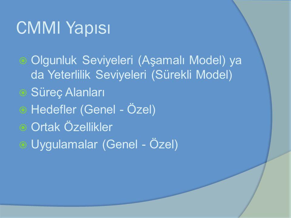 CMMI Yapısı Olgunluk Seviyeleri (Aşamalı Model) ya da Yeterlilik Seviyeleri (Sürekli Model) Süreç Alanları.