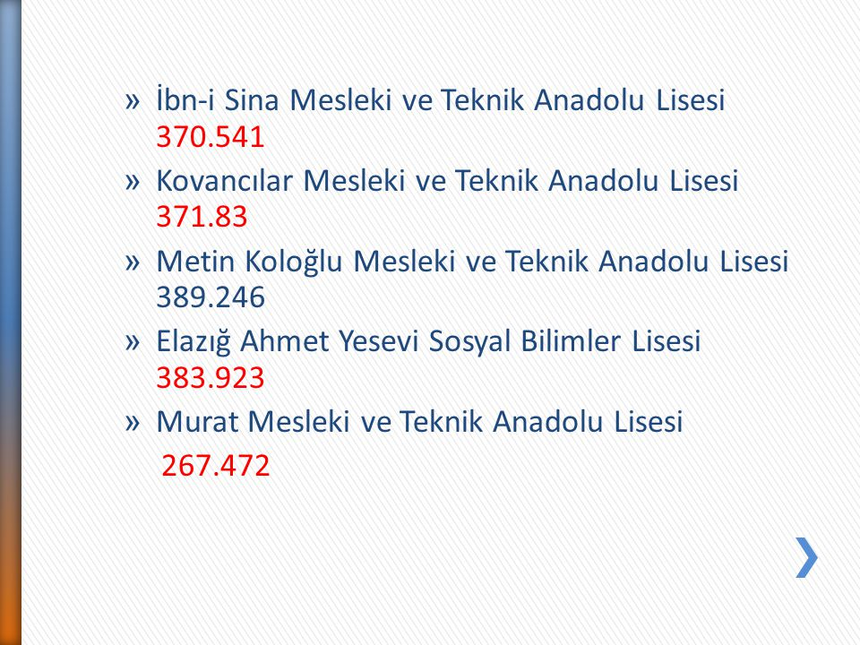 İbn-i Sina Mesleki ve Teknik Anadolu Lisesi 370.541