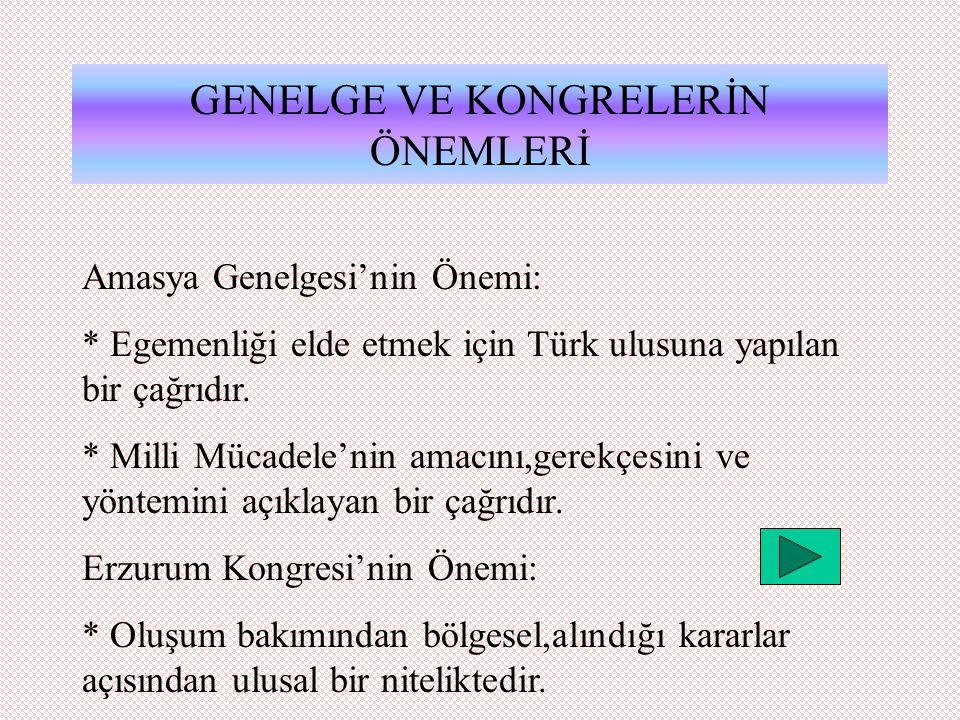 GENELGE VE KONGRELERİN ÖNEMLERİ