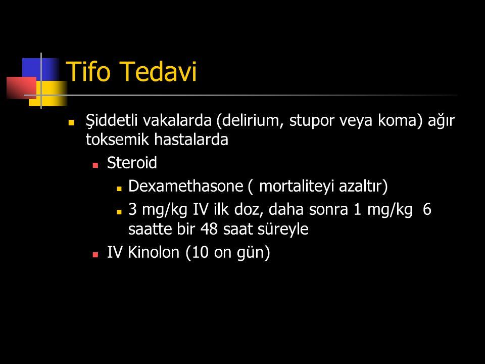 Tifo Tedavi Şiddetli vakalarda (delirium, stupor veya koma) ağır toksemik hastalarda. Steroid. Dexamethasone ( mortaliteyi azaltır)