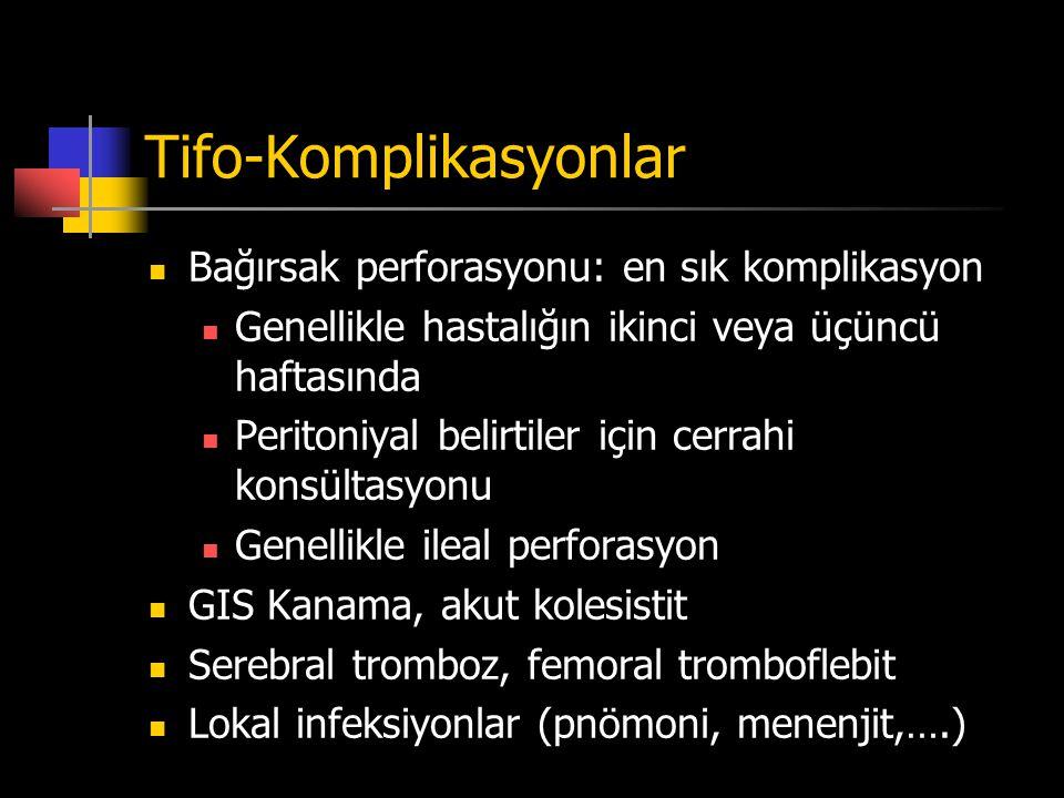 Tifo-Komplikasyonlar