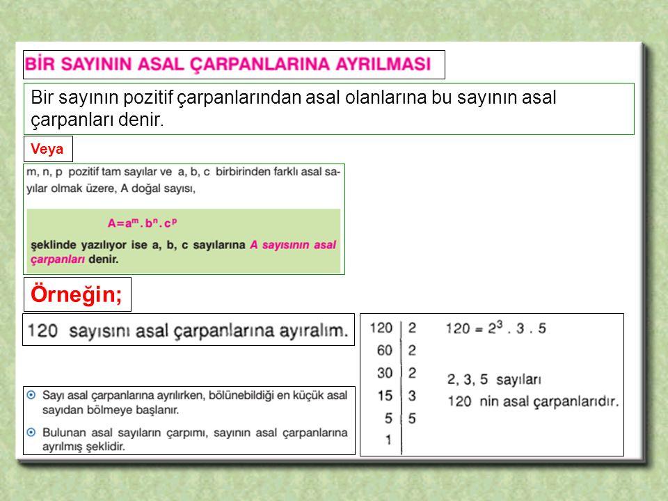 Bir sayının pozitif çarpanlarından asal olanlarına bu sayının asal çarpanları denir.