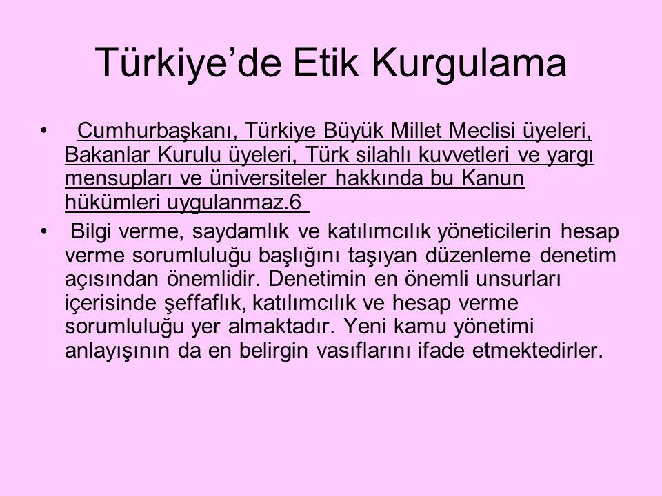 Türkiye'de Etik Kurgulama