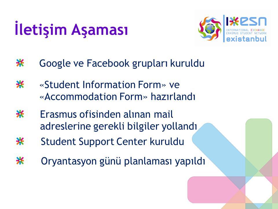 İletişim Aşaması Google ve Facebook grupları kuruldu