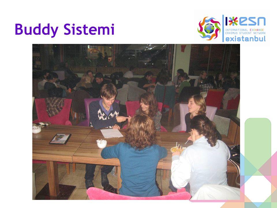 Buddy Sistemi