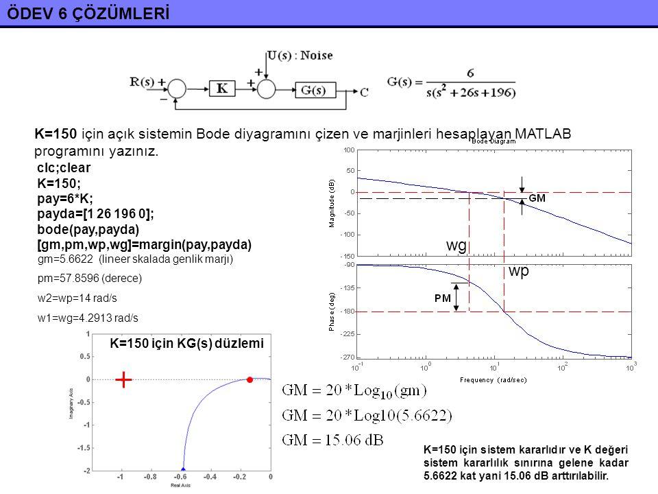 ÖDEV 6 ÇÖZÜMLERİ wp. wg. K=150 için açık sistemin Bode diyagramını çizen ve marjinleri hesaplayan MATLAB programını yazınız.