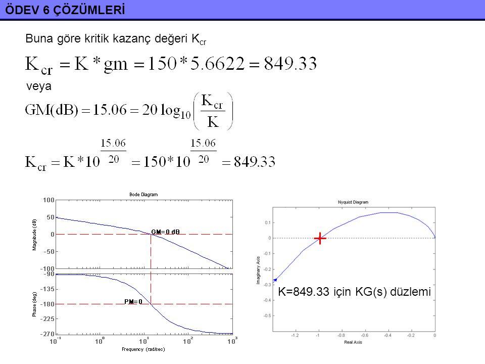 ÖDEV 6 ÇÖZÜMLERİ Buna göre kritik kazanç değeri Kcr veya K=849.33 için KG(s) düzlemi