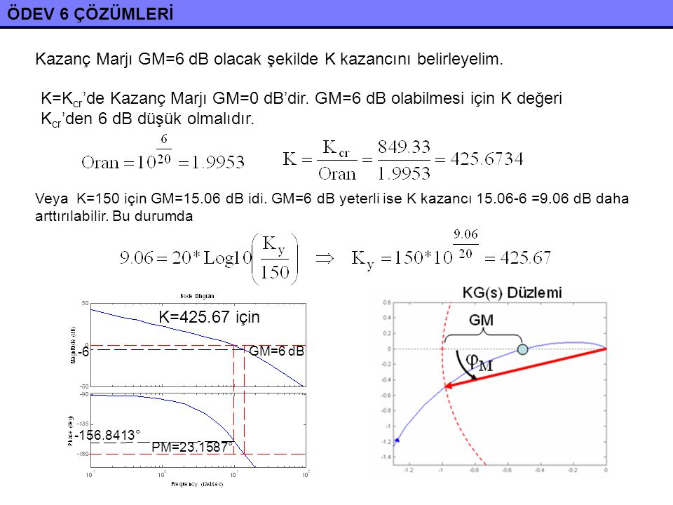 Kazanç Marjı GM=6 dB olacak şekilde K kazancını belirleyelim.