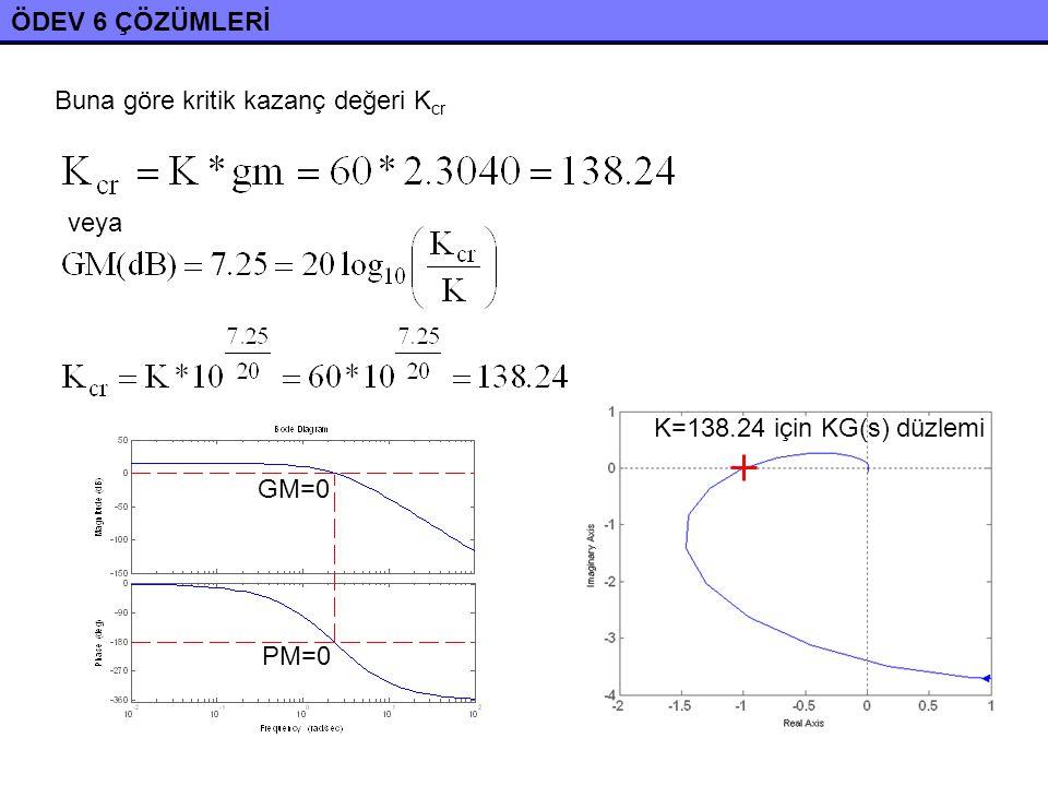 ÖDEV 6 ÇÖZÜMLERİ Buna göre kritik kazanç değeri Kcr veya GM=0 PM=0 K=138.24 için KG(s) düzlemi