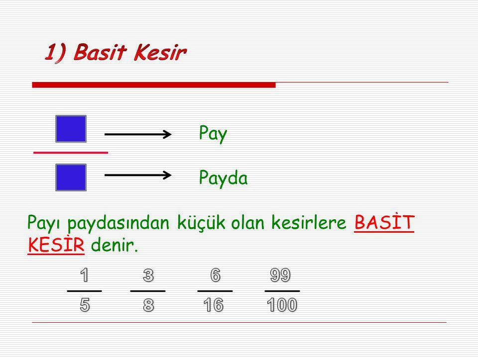 1) Basit Kesir Pay. Payda. Payı paydasından küçük olan kesirlere BASİT KESİR denir. 1. 3. 6. 99.