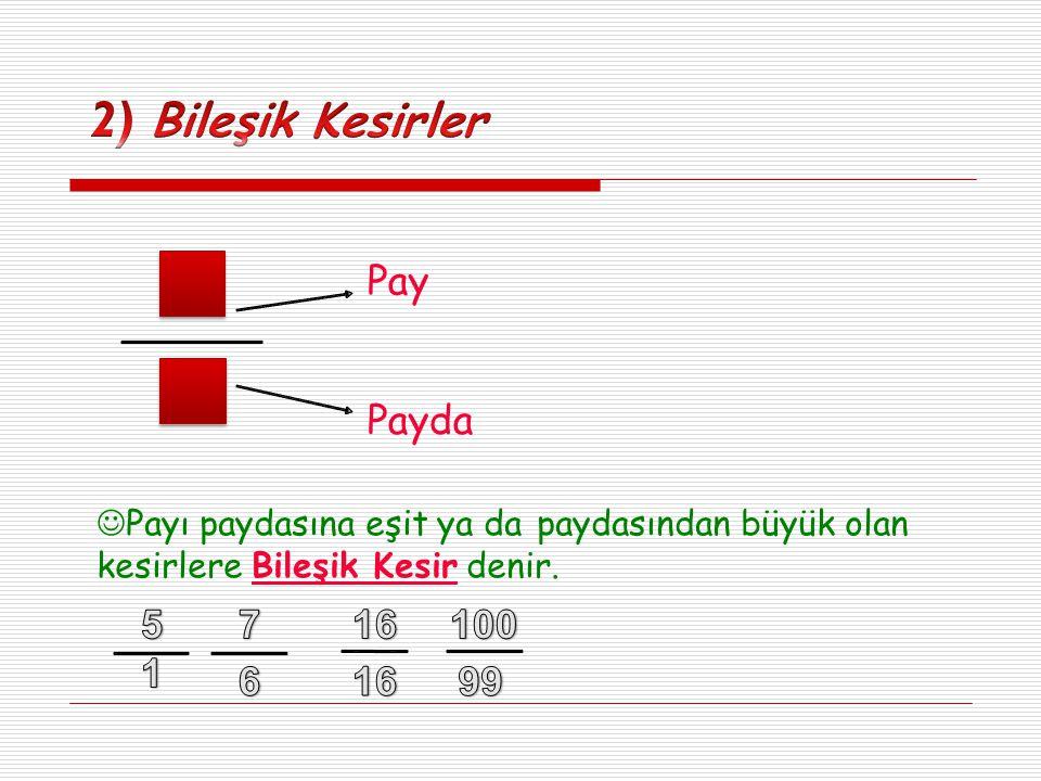 2) Bileşik Kesirler Pay Payda 5 7 16 100 1 6 16 99