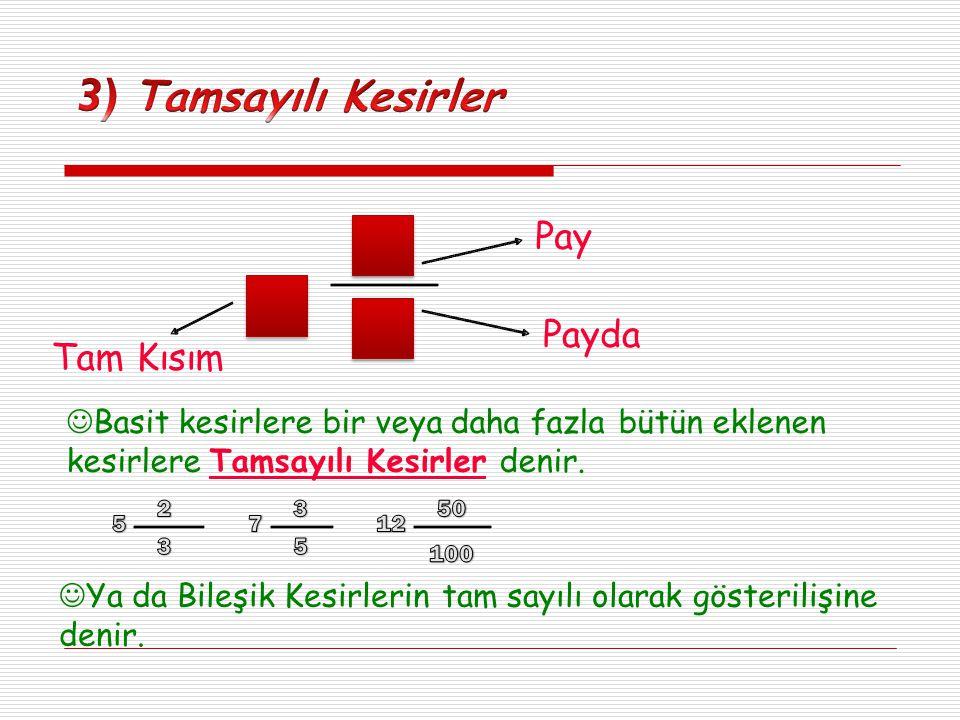 3) Tamsayılı Kesirler Pay Payda Tam Kısım