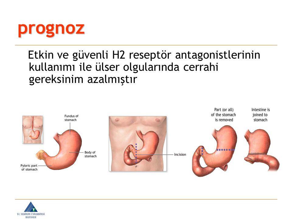 prognoz Etkin ve güvenli H2 reseptör antagonistlerinin kullanımı ile ülser olgularında cerrahi gereksinim azalmıştır.