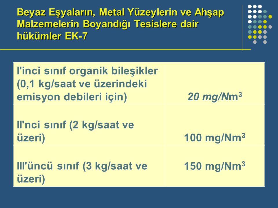 II nci sınıf (2 kg/saat ve üzeri) 100 mg/Nm3