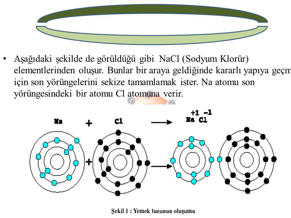 Aşağıdaki şekilde de görüldüğü gibi NaCl (Sodyum Klorür) elementlerinden oluşur.