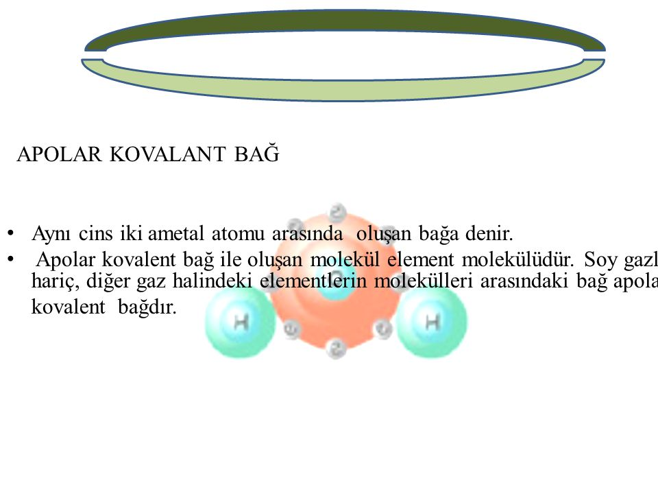 APOLAR KOVALANT BAĞ Aynı cins iki ametal atomu arasında oluşan bağa denir.
