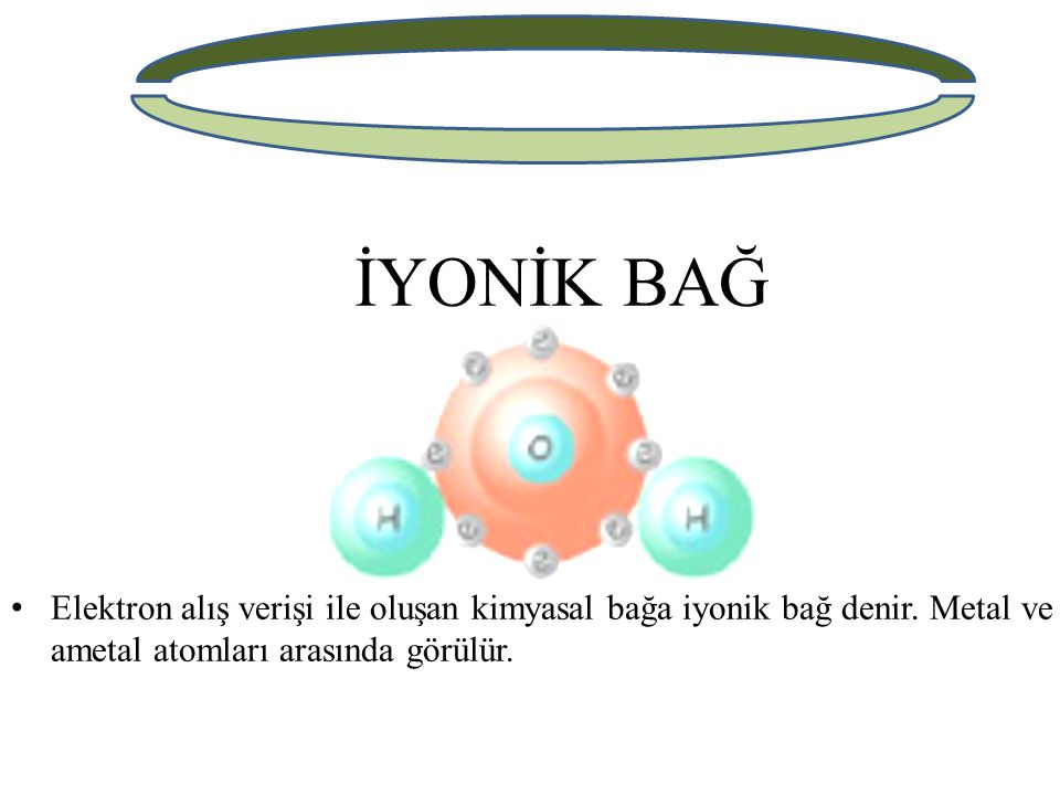İYONİK BAĞ Elektron alış verişi ile oluşan kimyasal bağa iyonik bağ denir.
