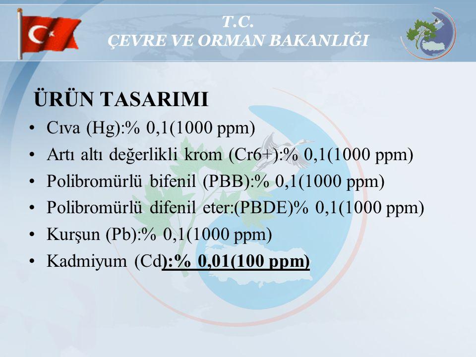 ÜRÜN TASARIMI Cıva (Hg):% 0,1(1000 ppm) Artı altı değerlikli krom (Cr6+):% 0,1(1000 ppm) Polibromürlü bifenil (PBB):% 0,1(1000 ppm)