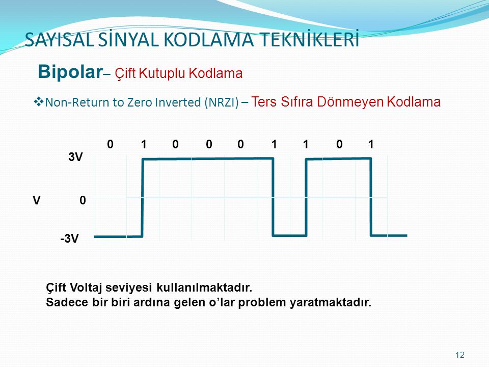SAYISAL SİNYAL KODLAMA TEKNİKLERİ