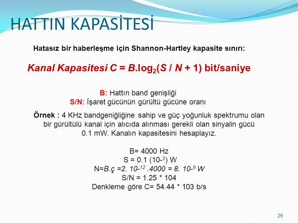 HATTIN KAPASİTESİ Kanal Kapasitesi C = B.log2(S / N + 1) bit/saniye
