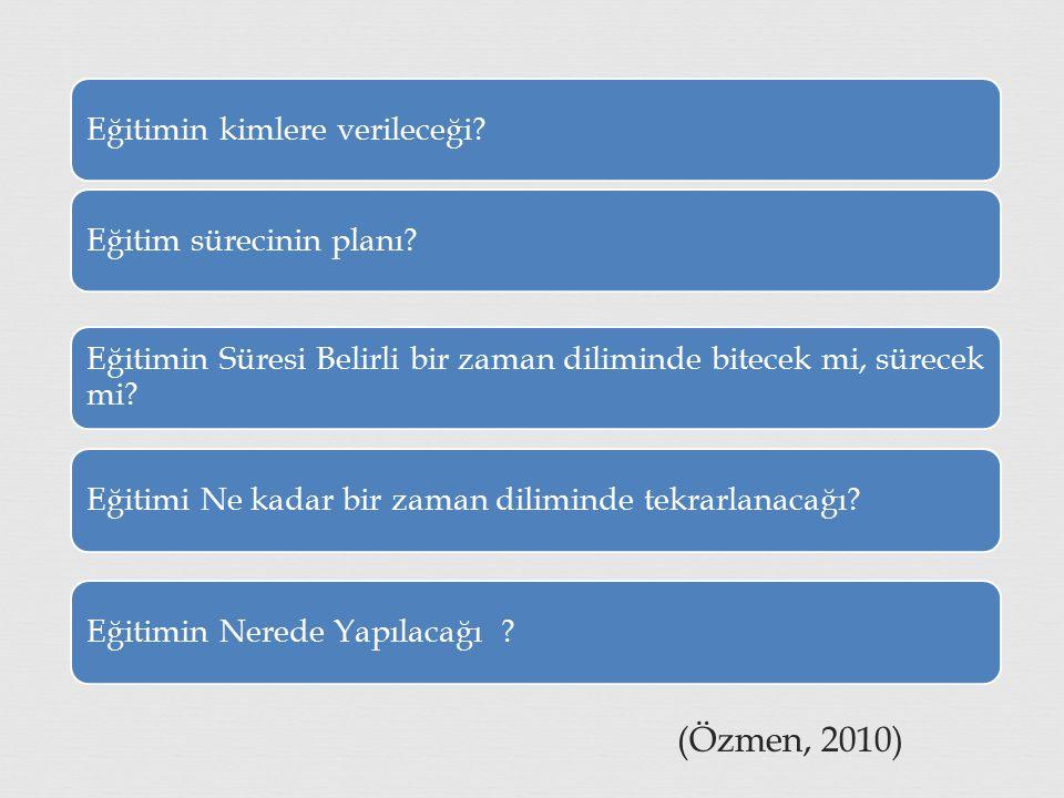 (Özmen, 2010) Eğitimin kimlere verileceği Eğitim sürecinin planı